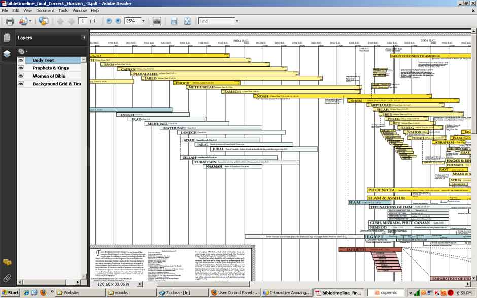Pcfinancial history timeline review booking