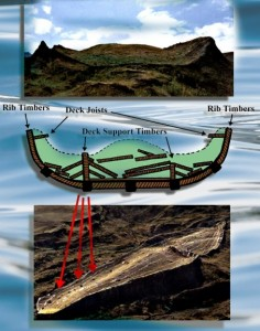 Proof_of_bible_Noah's_Ark